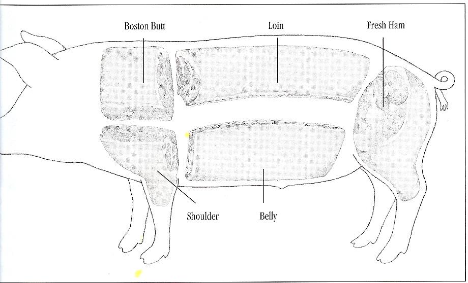 Pork Primals